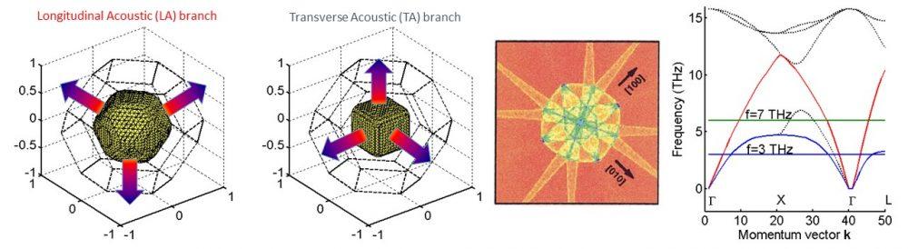 NanoEnergy Lab — not just NE lab!